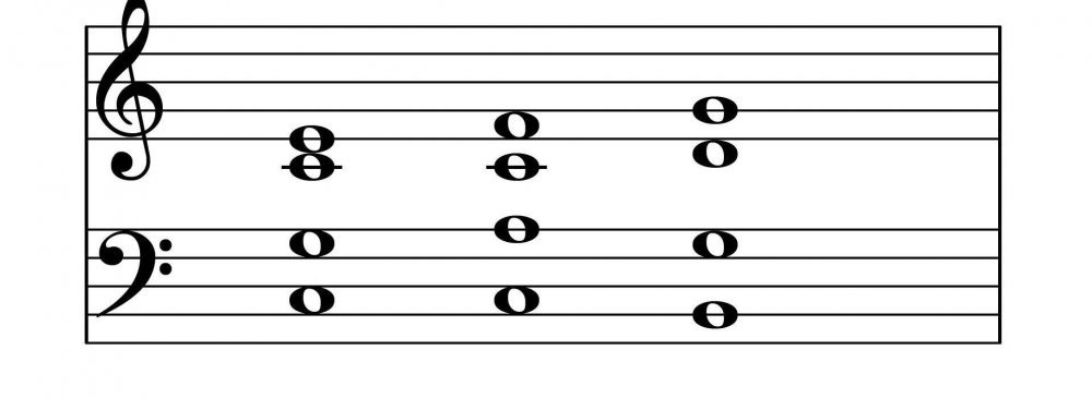 chords on the modern grand staff