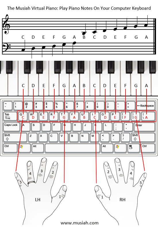 Virtual piano: try Musiah piano lessons using your computer keyboard to play piano notes