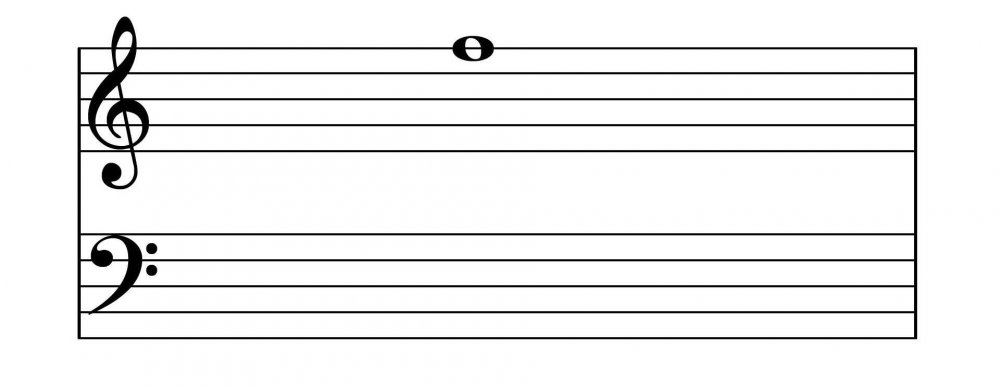 treble note f on the top line of the treble staff