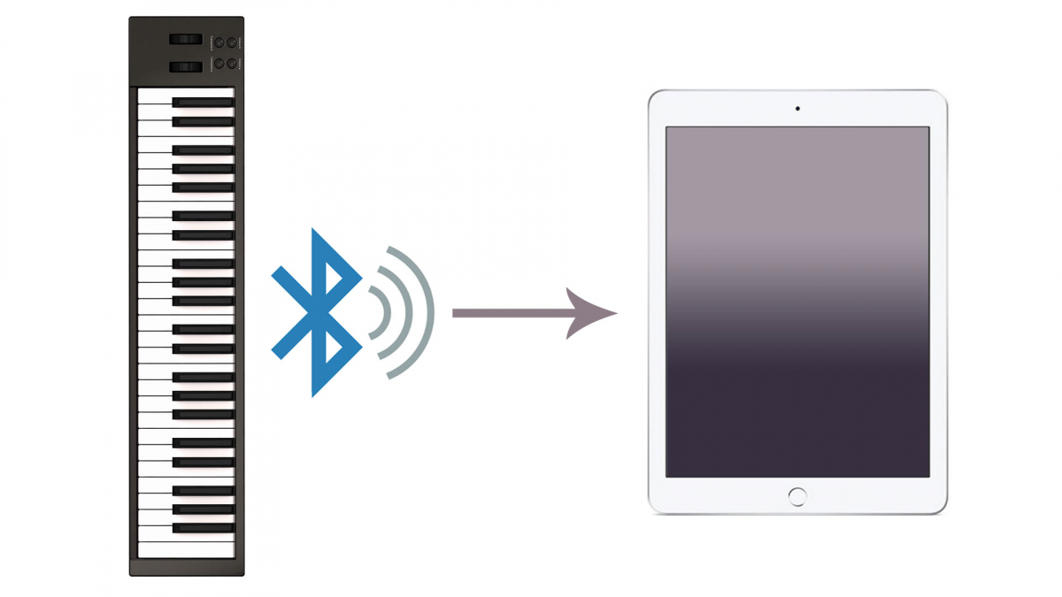 Video Explaining How To Connect A MIDI Keyboard To iPad Using Bluetooth